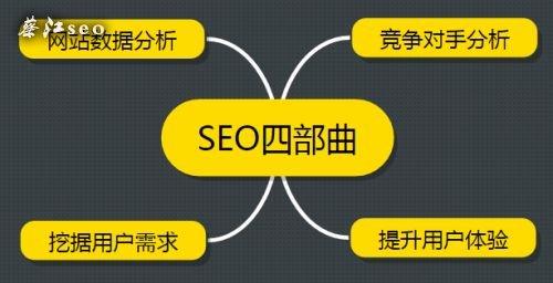 seo竞争分析!对手网站外链如何高效挖掘!
