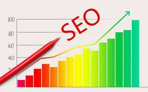 如何才能快速提高营销型网站的页面收录量