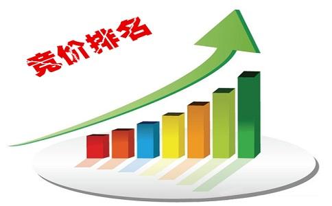 SEM账户推广的步骤分析