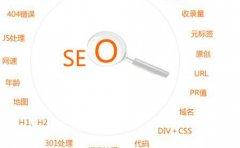 网络SEO推广立见成效,优化细节不可轻视