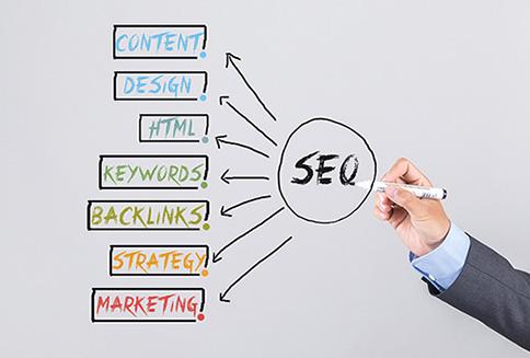 网站推广是企业营销发展的重点