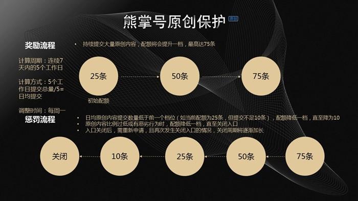 十堰网站优化-熊掌号原创保护范围圈定及原创低质惩罚公告_蔡江seo