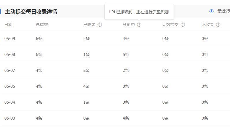 贵阳网络推广-提交到熊掌号的资源一直处在分析中_蔡江seo
