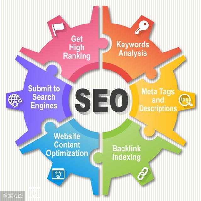 SEO基础教程:SEO常见的链接名词介绍